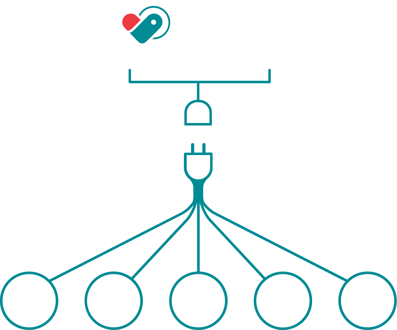 API-integration-L-2X-090220